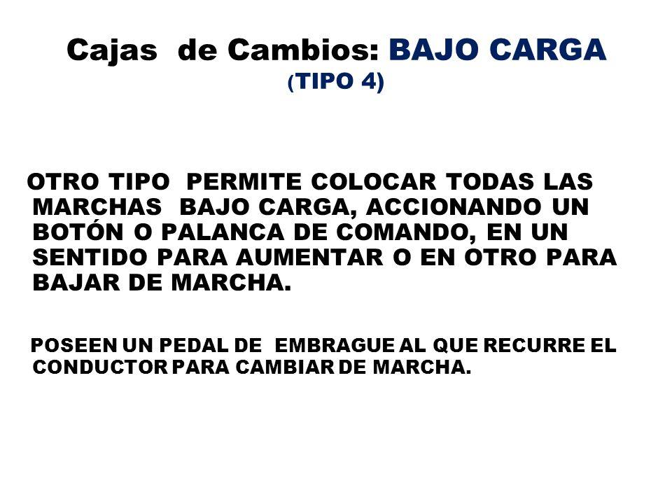 Cajas de Cambios: BAJO CARGA ( TIPO 5) OTRO TIPO, LLAMADA FULL POWER SHIFT, ADEMÁS DE PERMITIR COLOCAR TODAS LAS MARCHAS BAJO CARGA SECUENCIAL Y COMPLETA COMO LA ANTES MENCIONADA POSEEN UNA C.P.U.