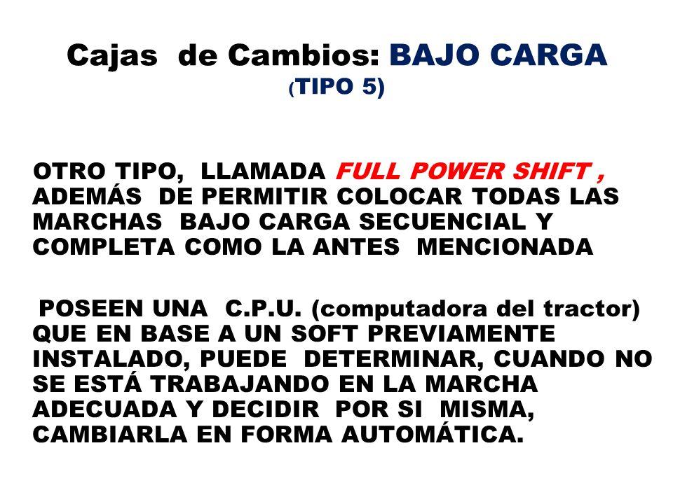 Cajas de Cambios: BAJO CARGA ( TIPO 5) OTRO TIPO, LLAMADA FULL POWER SHIFT, ADEMÁS DE PERMITIR COLOCAR TODAS LAS MARCHAS BAJO CARGA SECUENCIAL Y COMPL