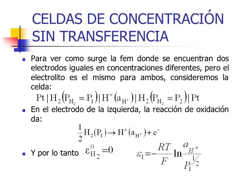 CELDAS DE CONCENTRACIÓN SIN TRANSFERENCIA Para ver como surge la fem donde se encuentran dos electrodos iguales en concentraciones diferentes, pero el