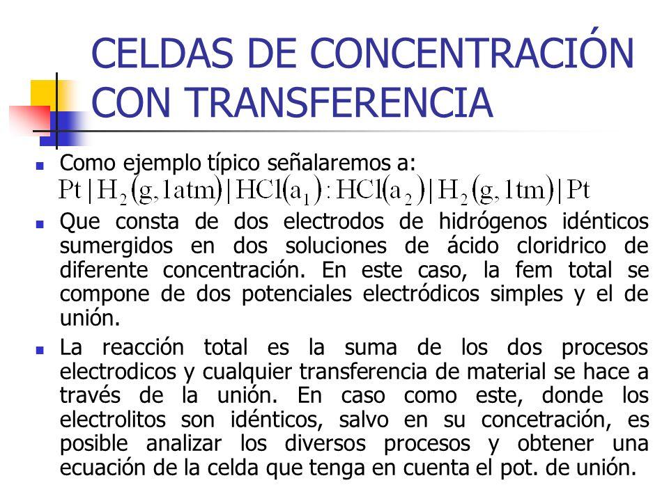 CELDAS DE CONCENTRACIÓN CON TRANSFERENCIA Como ejemplo típico señalaremos a: Que consta de dos electrodos de hidrógenos idénticos sumergidos en dos so