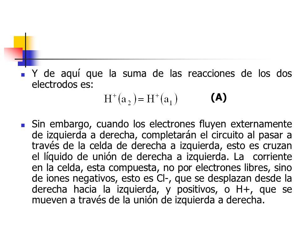 Y de aquí que la suma de las reacciones de los dos electrodos es: Sin embargo, cuando los electrones fluyen externamente de izquierda a derecha, compl