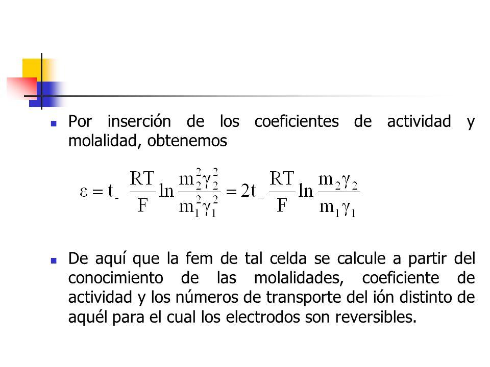 Por inserción de los coeficientes de actividad y molalidad, obtenemos De aquí que la fem de tal celda se calcule a partir del conocimiento de las mola