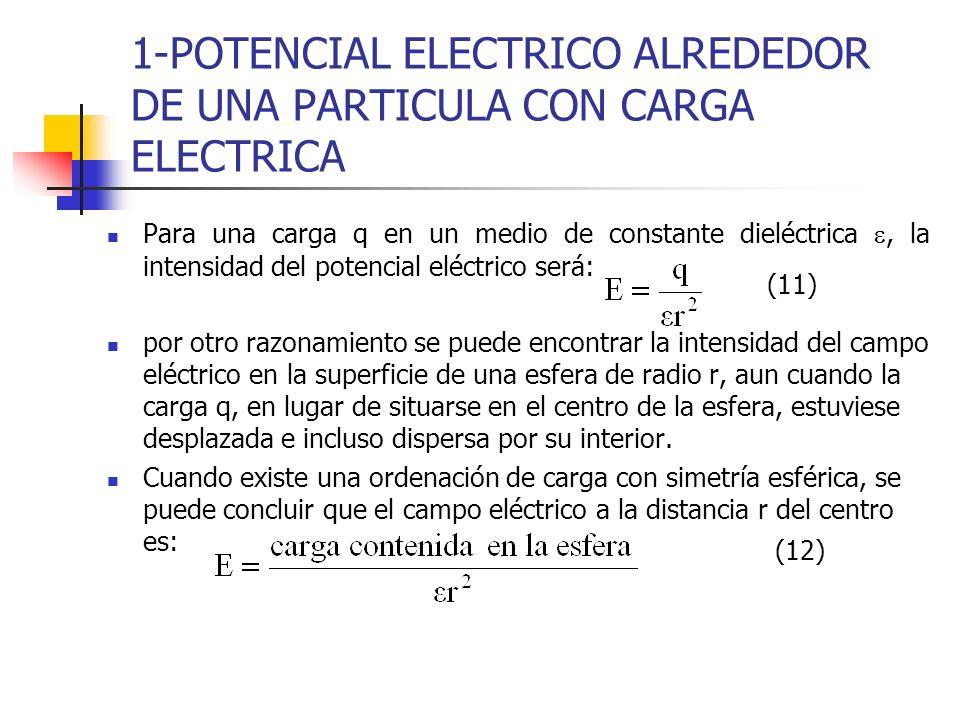 1-POTENCIAL ELECTRICO ALREDEDOR DE UNA PARTICULA CON CARGA ELECTRICA Para una carga q en un medio de constante dieléctrica, la intensidad del potencia