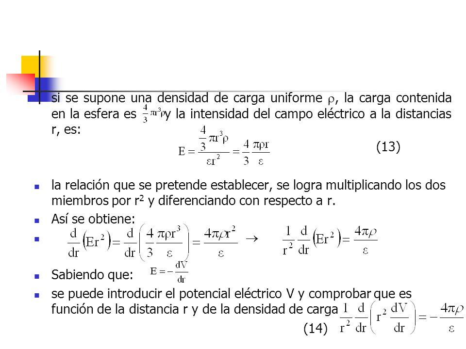 si se supone una densidad de carga uniforme, la carga contenida en la esfera es y la intensidad del campo eléctrico a la distancias r, es: la relación