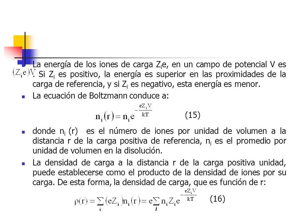 La energía de los iones de carga Z i e, en un campo de potencial V es. Si Z i es positivo, la energía es superior en las proximidades de la carga de r
