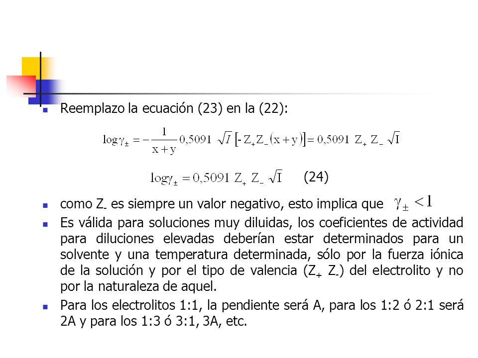 Reemplazo la ecuación (23) en la (22): como Z - es siempre un valor negativo, esto implica que Es válida para soluciones muy diluidas, los coeficiente
