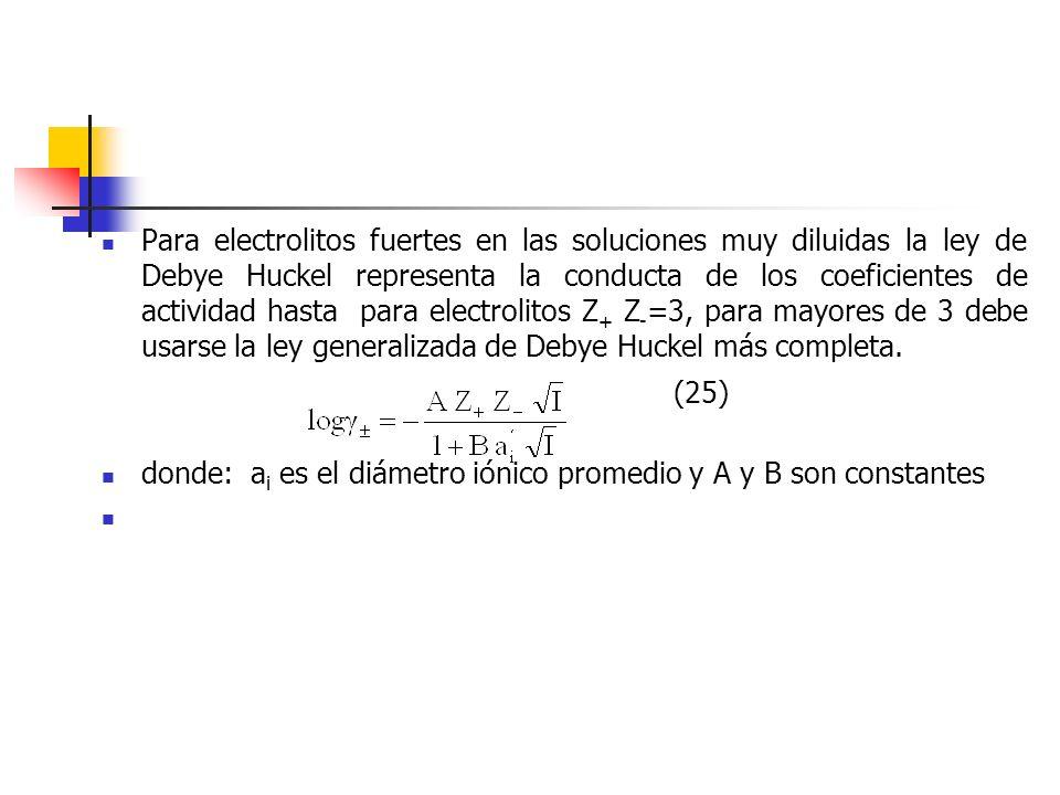 Para electrolitos fuertes en las soluciones muy diluidas la ley de Debye Huckel representa la conducta de los coeficientes de actividad hasta para ele
