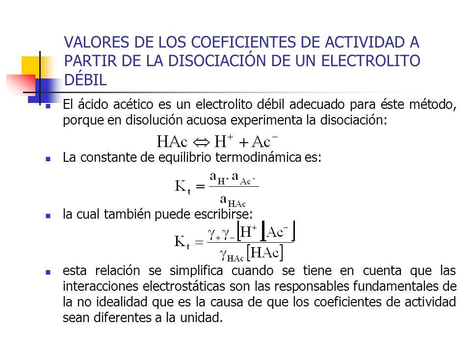 VALORES DE LOS COEFICIENTES DE ACTIVIDAD A PARTIR DE LA DISOCIACIÓN DE UN ELECTROLITO DÉBIL El ácido acético es un electrolito débil adecuado para ést