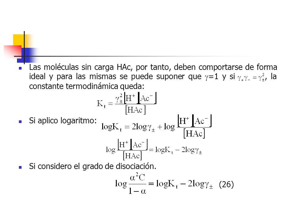 Las moléculas sin carga HAc, por tanto, deben comportarse de forma ideal y para las mismas se puede suponer que =1 y si, la constante termodinámica qu