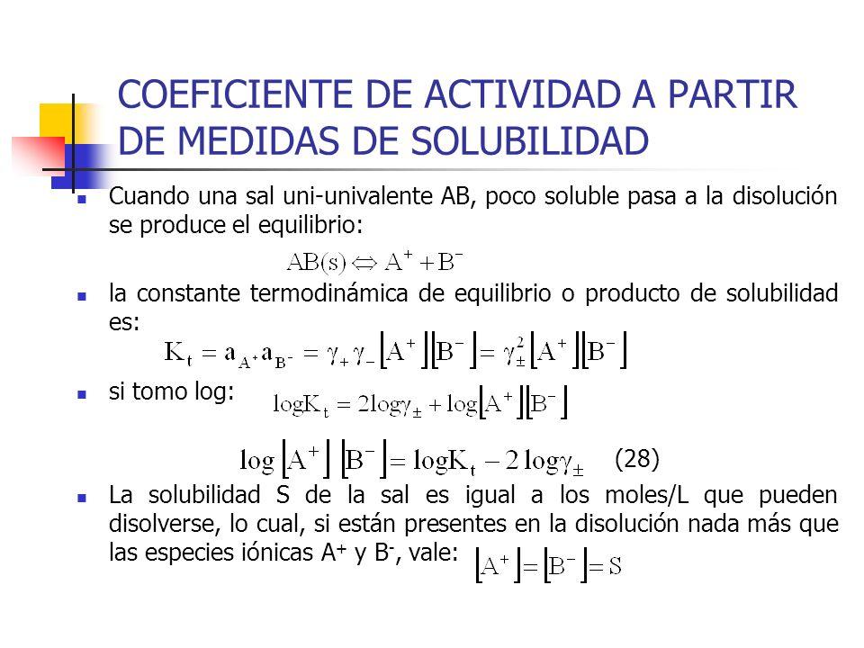 COEFICIENTE DE ACTIVIDAD A PARTIR DE MEDIDAS DE SOLUBILIDAD Cuando una sal uni-univalente AB, poco soluble pasa a la disolución se produce el equilibr