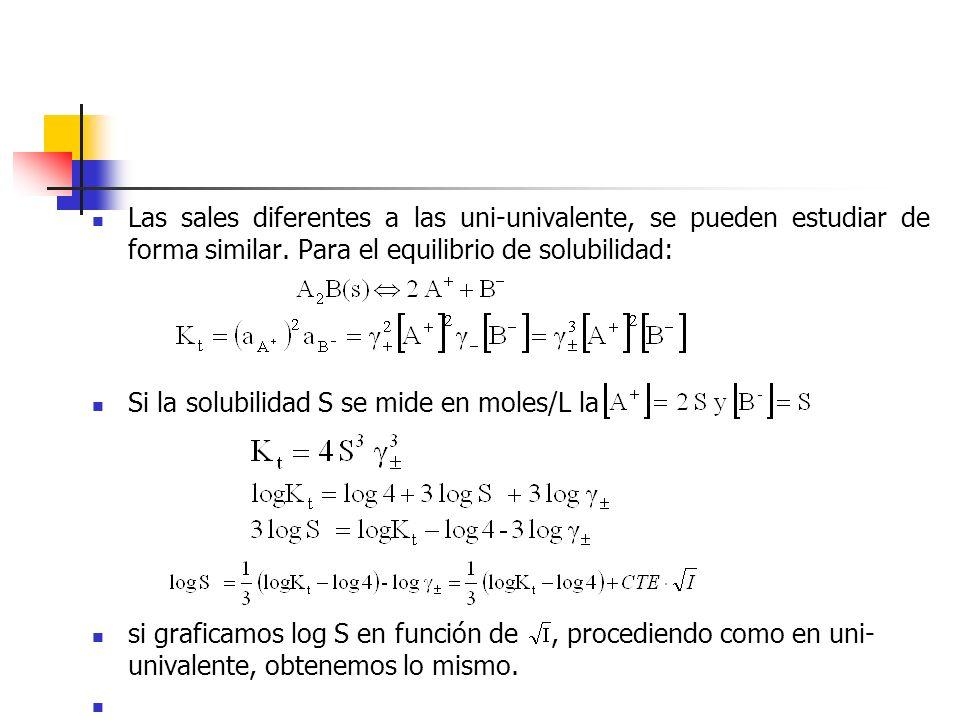 Las sales diferentes a las uni-univalente, se pueden estudiar de forma similar. Para el equilibrio de solubilidad: Si la solubilidad S se mide en mole