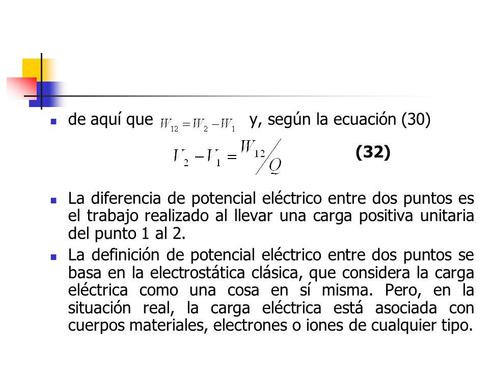 de aquí que y, según la ecuación (30) La diferencia de potencial eléctrico entre dos puntos es el trabajo realizado al llevar una carga positiva unita