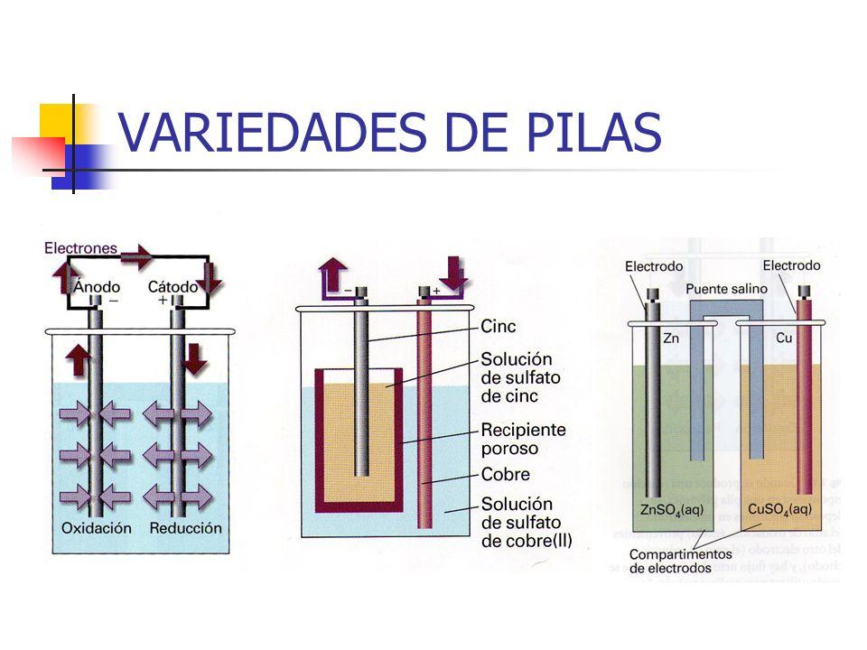 VARIEDADES DE PILAS