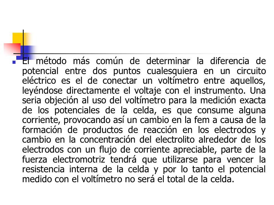 El método más común de determinar la diferencia de potencial entre dos puntos cualesquiera en un circuito eléctrico es el de conectar un voltímetro en