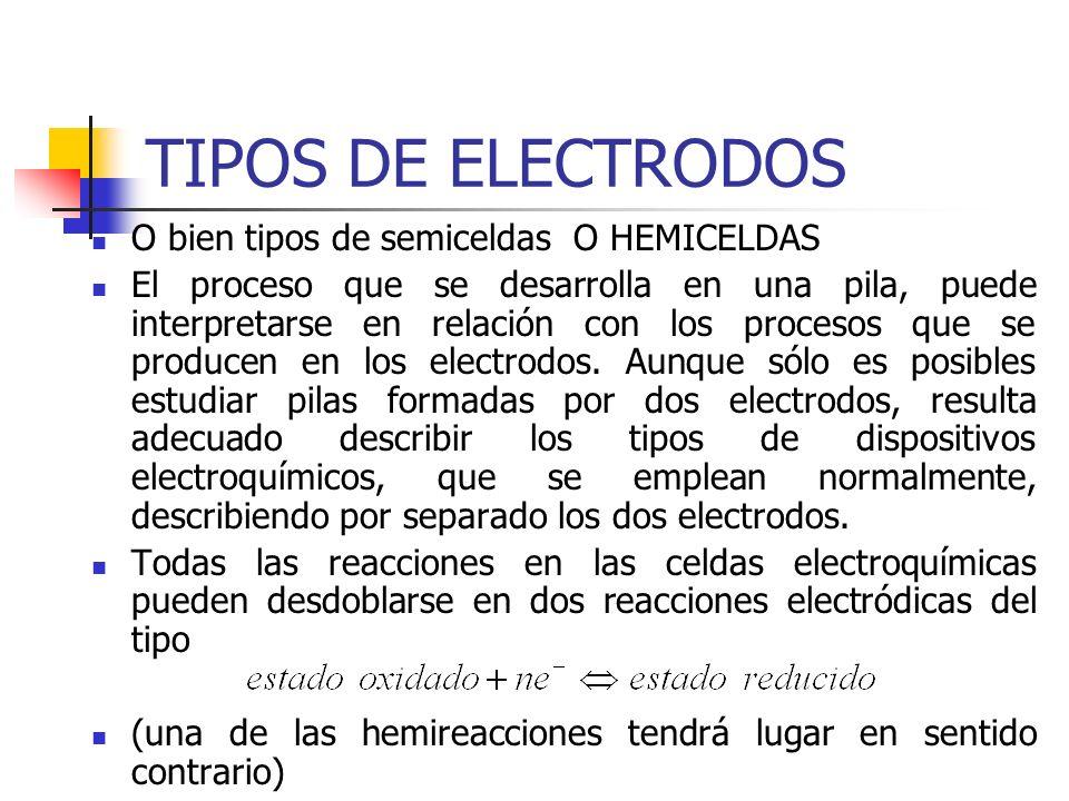 TIPOS DE ELECTRODOS O bien tipos de semiceldas O HEMICELDAS El proceso que se desarrolla en una pila, puede interpretarse en relación con los procesos