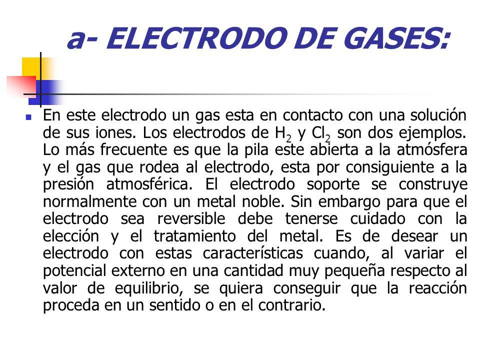 a- ELECTRODO DE GASES: En este electrodo un gas esta en contacto con una solución de sus iones. Los electrodos de H 2 y Cl 2 son dos ejemplos. Lo más