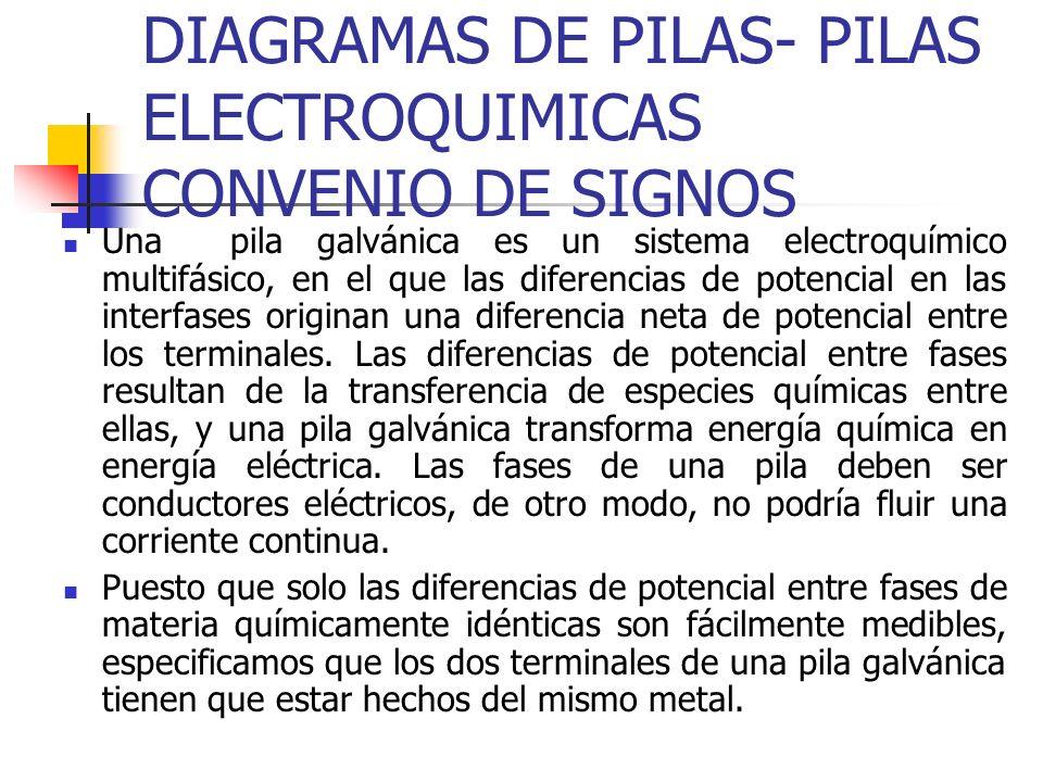 DIAGRAMAS DE PILAS- PILAS ELECTROQUIMICAS CONVENIO DE SIGNOS Una pila galvánica es un sistema electroquímico multifásico, en el que las diferencias de