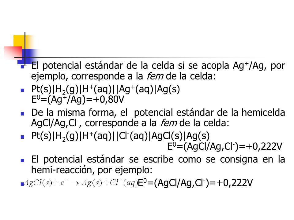 El potencial estándar de la celda si se acopla Ag + /Ag, por ejemplo, corresponde a la fem de la celda: Pt(s)|H 2 (g)|H + (aq)||Ag + (aq)|Ag(s) E 0 =(