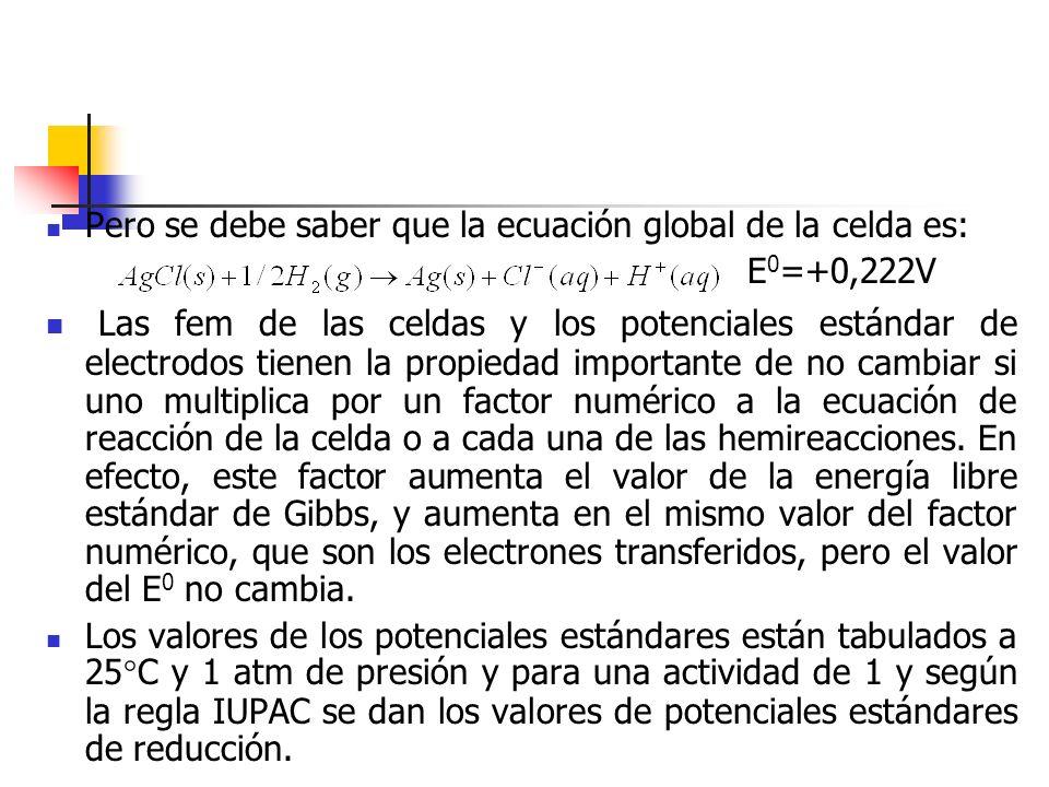 Pero se debe saber que la ecuación global de la celda es: E 0 =+0,222V Las fem de las celdas y los potenciales estándar de electrodos tienen la propie