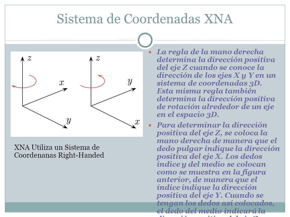 Sistema de Coordenadas XNA La regla de la mano derecha determina la dirección positiva del eje Z cuando se conoce la dirección de los ejes X y Y en un sistema de coordenadas 3D.