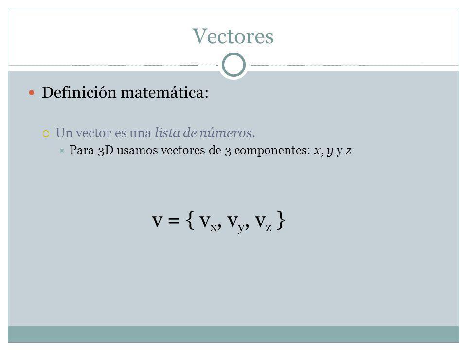 Vectores Definición matemática: Un vector es una lista de números.