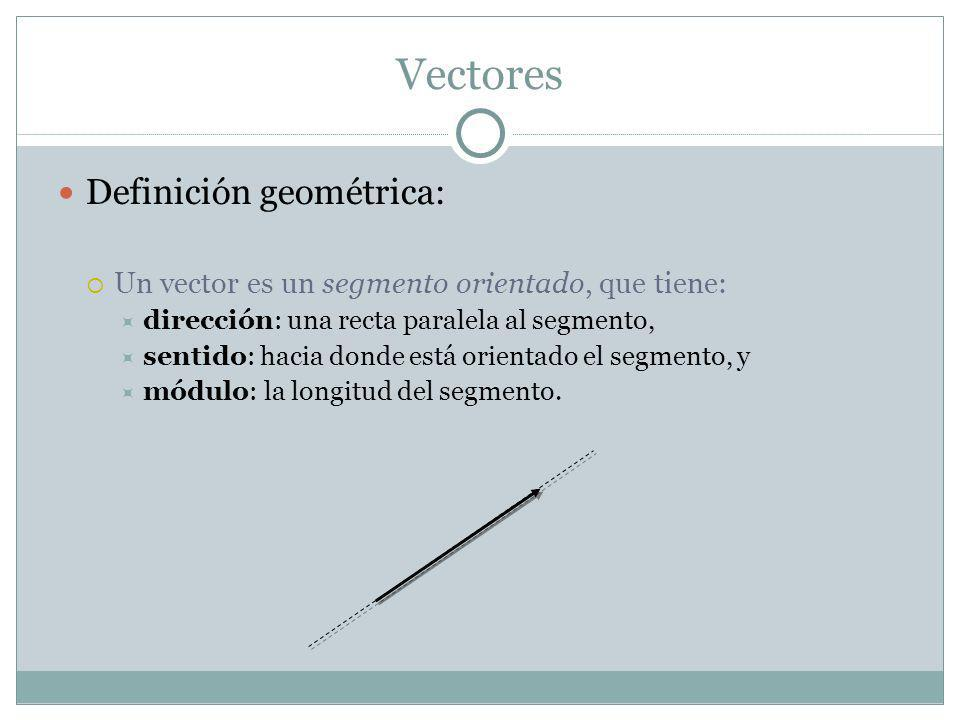 Vectores Definición geométrica: Un vector es un segmento orientado, que tiene: dirección: una recta paralela al segmento, sentido: hacia donde está orientado el segmento, y módulo: la longitud del segmento.