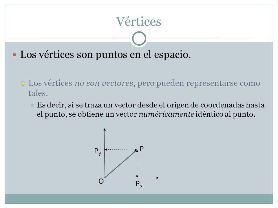 Vértices Los vértices son puntos en el espacio.