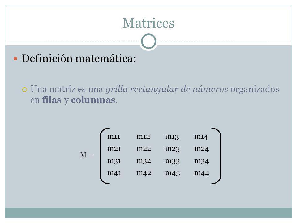 Matrices Definición geométrica: Las matrices representan transformaciones.