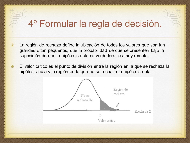 4º Formular la regla de decisión.