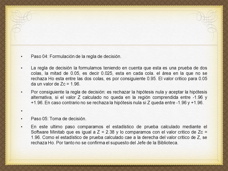 Paso 04: Formulación de la regla de decisión.
