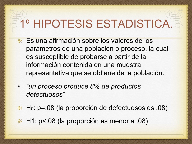 1º HIPOTESIS ESTADISTICA.