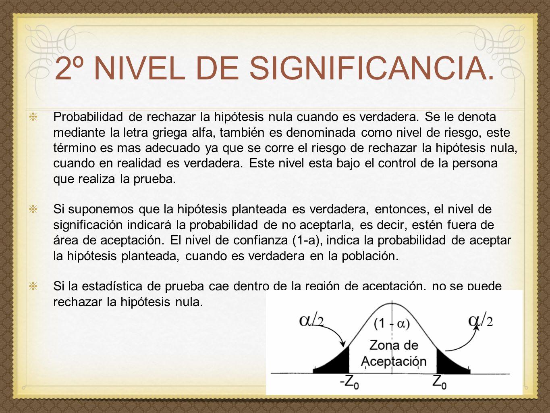 2º NIVEL DE SIGNIFICANCIA. Probabilidad de rechazar la hipótesis nula cuando es verdadera.