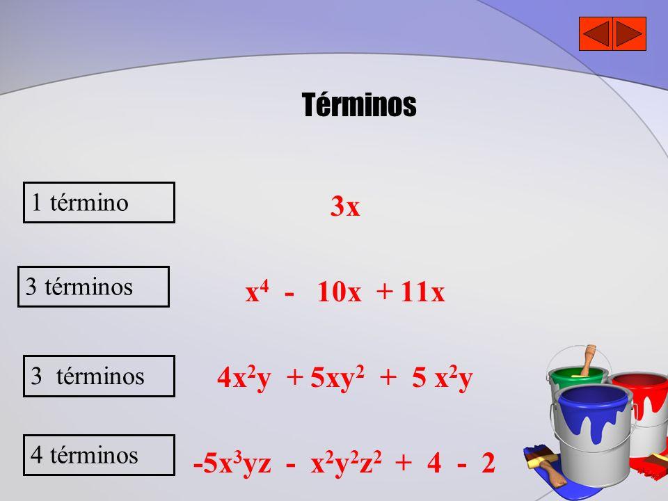 3x x 4 - 10x + 11x 4x 2 y + 5xy 2 + 5 x 2 y -5x 3 yz - x 2 y 2 z 2 + 4 - 2 1 término Términos 3 términos 4 términos