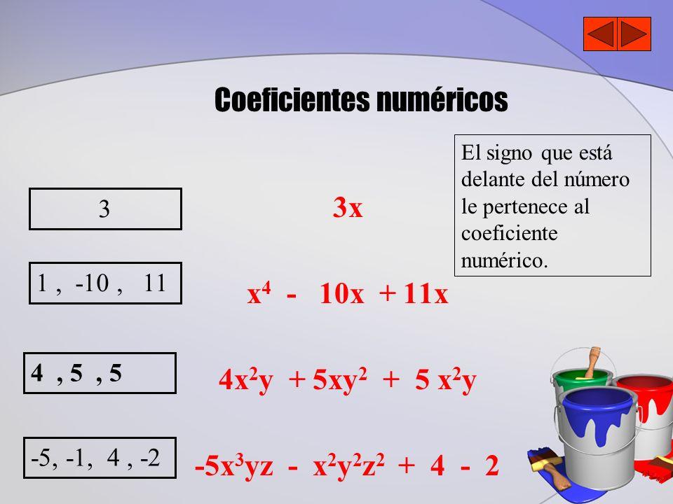 3x x 4 - 10x + 11x 4x 2 y + 5xy 2 + 5 x 2 y -5x 3 yz - x 2 y 2 z 2 + 4 - 2 3 Coeficientes numéricos El signo que está delante del número le pertenece