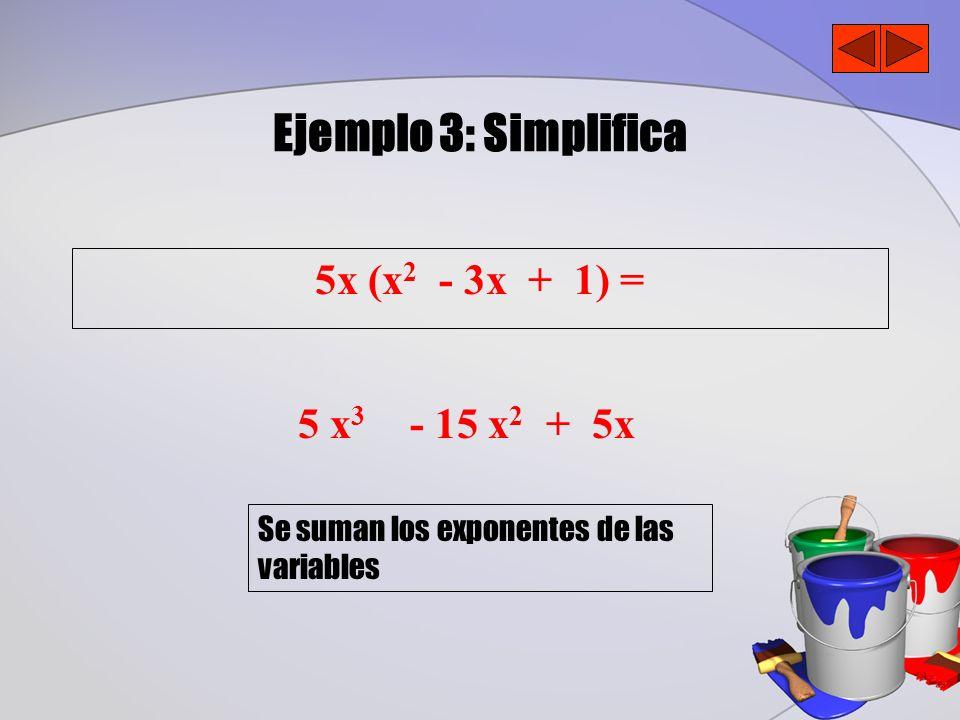 Ejemplo 3: Simplifica 5x (x 2 - 3x + 1) = + 5x5 x 3 - 15 x 2 Se suman los exponentes de las variables