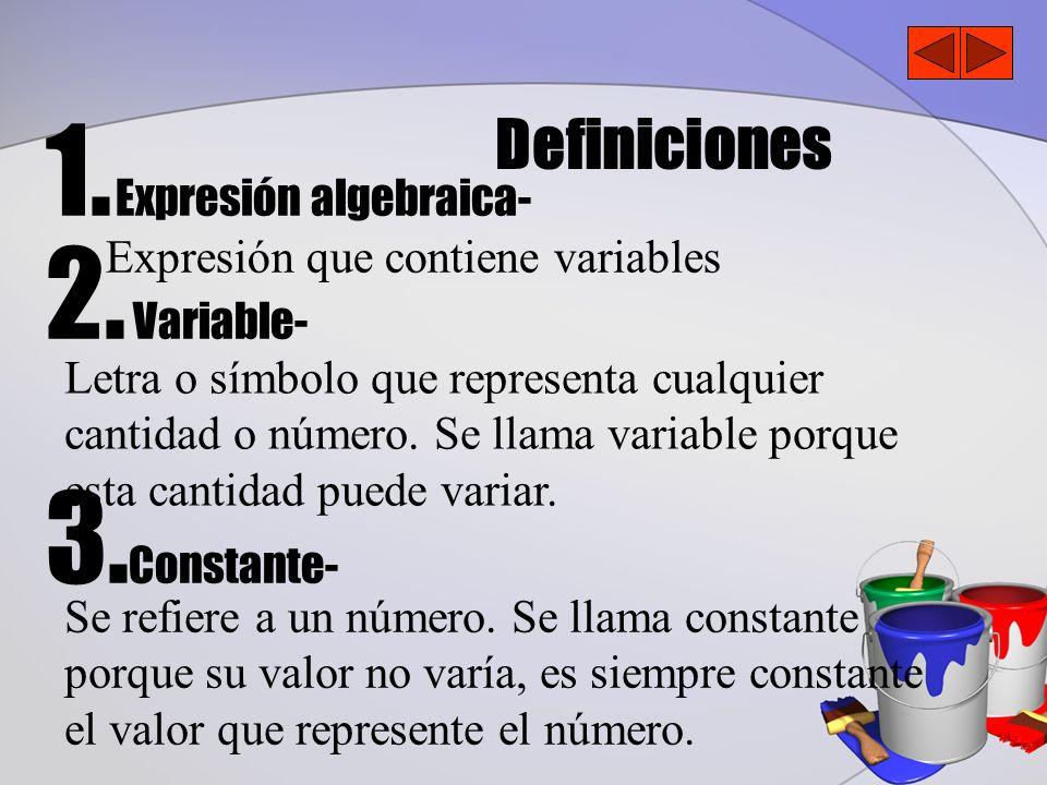 Definiciones 1. Expresión algebraica- 2. Variable- 3. Constante- Expresión que contiene variables Letra o símbolo que representa cualquier cantidad o