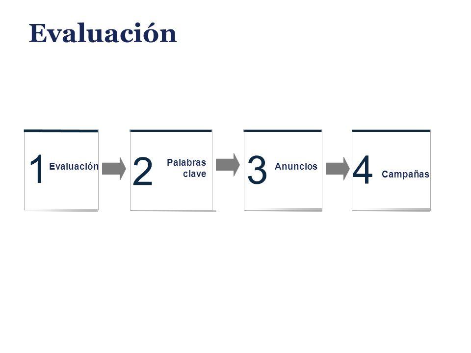 Evaluación 1 3 Anuncios 2 Palabras clave 4 Campañas