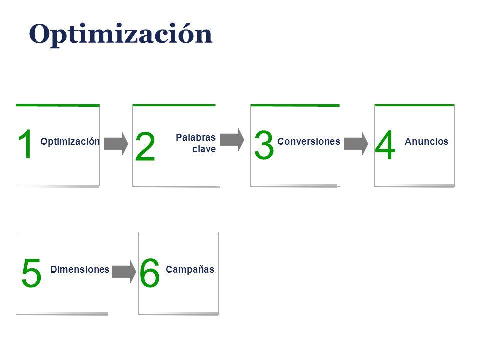 Optimización 1 3 Conversiones 2 Palabras clave 4 Anuncios 5 Dimensiones 6 Campañas
