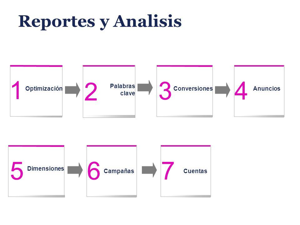 Reportes y Analisis 1 Optimización 3 Conversiones 2 Palabras clave 4 Anuncios 5 Dimensiones 6 Campañas 7 Cuentas