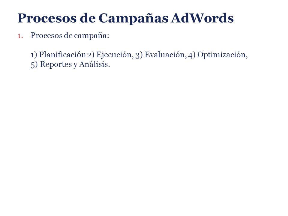 Procesos de Campañas AdWords 1.Procesos de campaña: 1) Planificación 2) Ejecución, 3) Evaluación, 4) Optimización, 5) Reportes y Análisis.