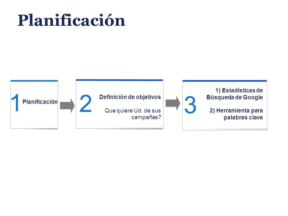Planificación 1 2 Definición de objetivos Que quiere Ud. de sus campañas? 3 1) Estadísticas de Búsqueda de Google 2) Herramienta para palabras clave