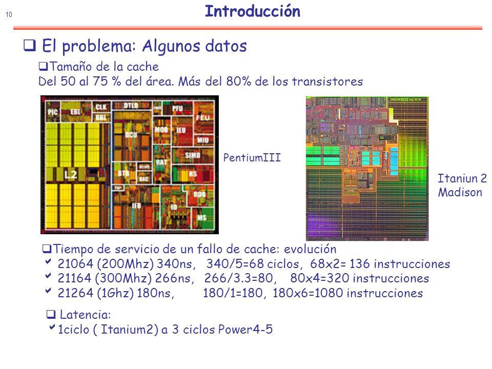 11 Introducción El problema Tamaño de la cache Del 50 al 75 % del área.