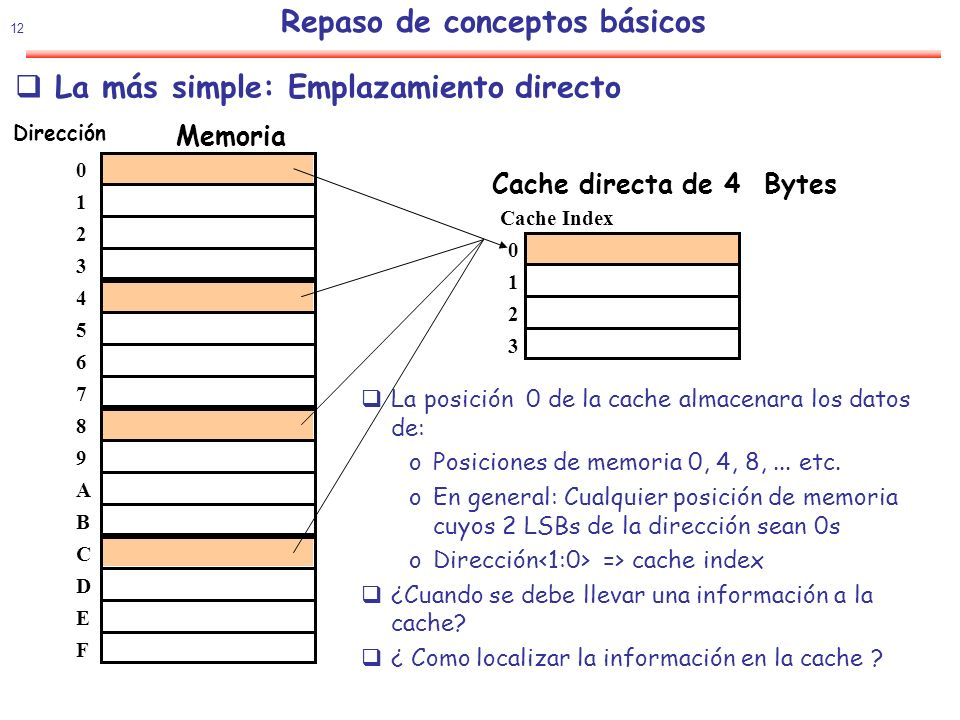 13 Cache directa de 1 KB, 32Bytes por bloque Para una cache de 2 N con dirección de 32bits: oLos (32 - N) bits más significativos son el Tag oLos M bits menos significativos son el selector de bytes (Tamaño de bloque = 2 M) Cache Index 0 1 2 3 : Cache Data Byte 0 0431 : Cache TagExample: 0x50 Ex: 0x01 0x50 Valid Bit : 31 Byte 1Byte 31 : Byte 32Byte 33Byte 63 : Byte 992Byte 1023 : Cache Tag Byte Select Ex: 0x00 9 Repaso de conceptos básicos