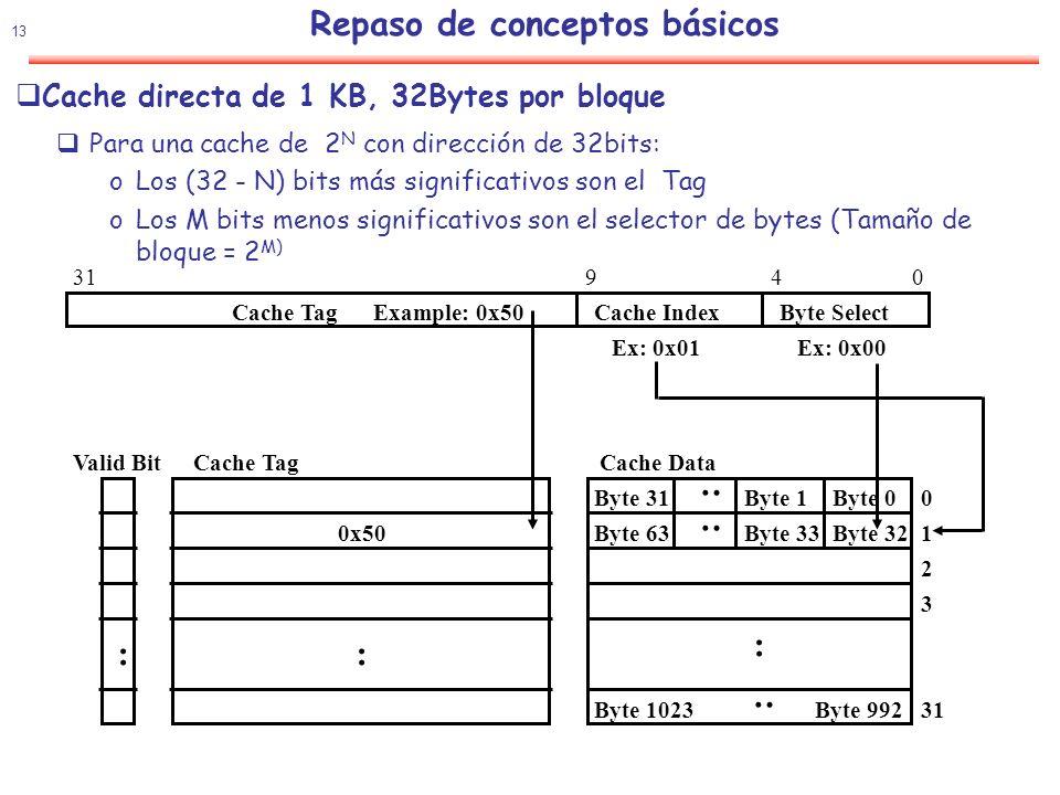 14 Asociativa por conjuntos N-way asociativa : N entradas por conjunto oN caches directas operando en paralelo (N típico 2, 4) Ejemplo: 2-way cache asociativa oCache Index selecciona un conjunto de la cache oLos dos tags en el conjunto son comparados en paralelo oSe selecciona el dato en función de la comparación Cache Data Cache Block 0 Cache TagValid ::: Cache Data Cache Block 0 Cache TagValid ::: Cache Index Mux 01 Sel1Sel0 Cache Block Compare Adr Tag Compare OR Hit Repaso de conceptos básicos