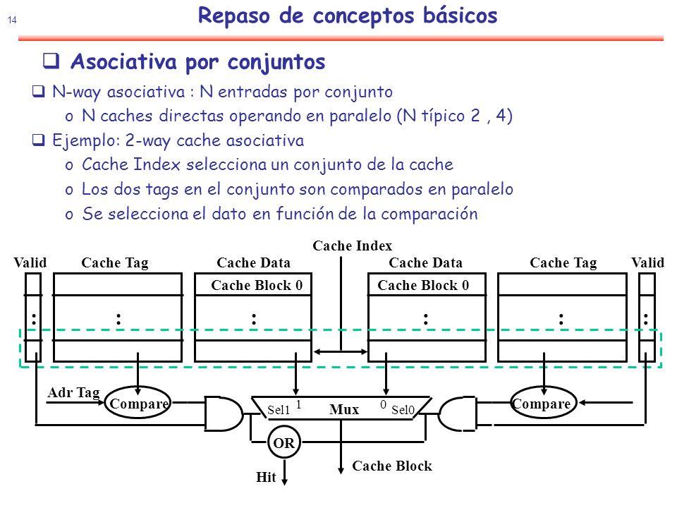 15 Comparación Asociativa por conjuntos versus Directa oN comparadores vs.