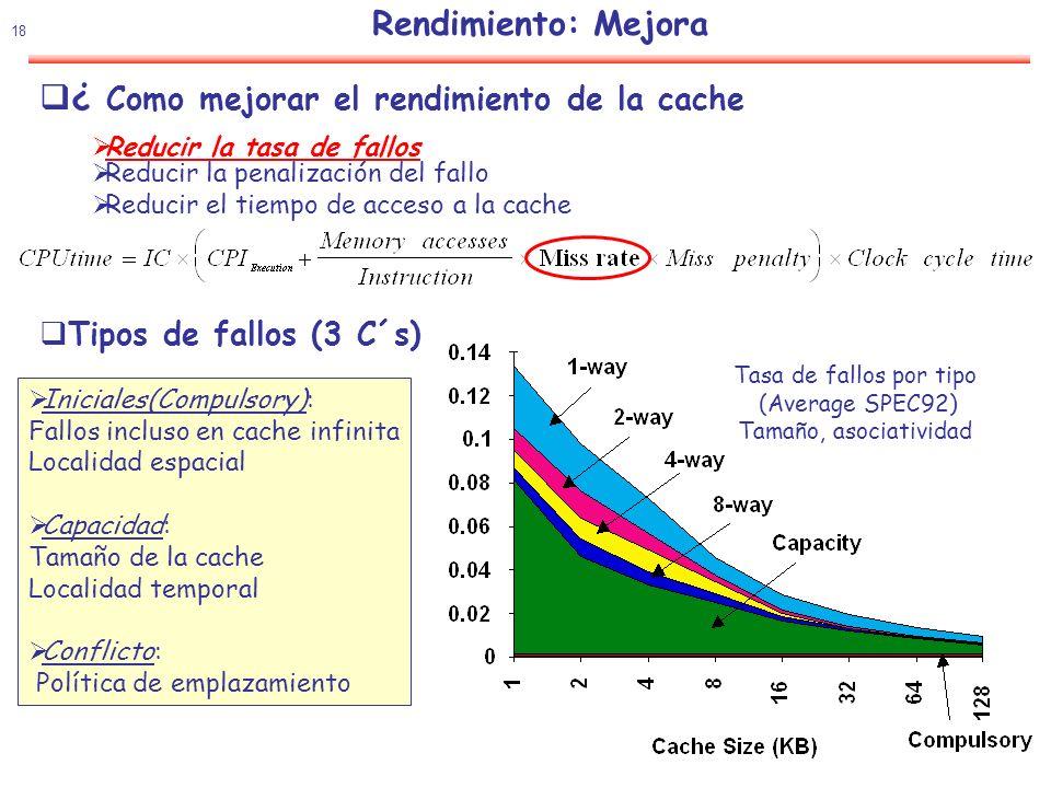 19 Reducir la tasa de fallos Cambiando el tamaño del bloque Observaciones: 1.Valor óptimo mayor según aumenta Mc 2.Caches integradas tamaño y bloque fijo 3.Caches externas tamaño y bloque variable Tamaño de bloque 1 palabraMc Bloque del sig.
