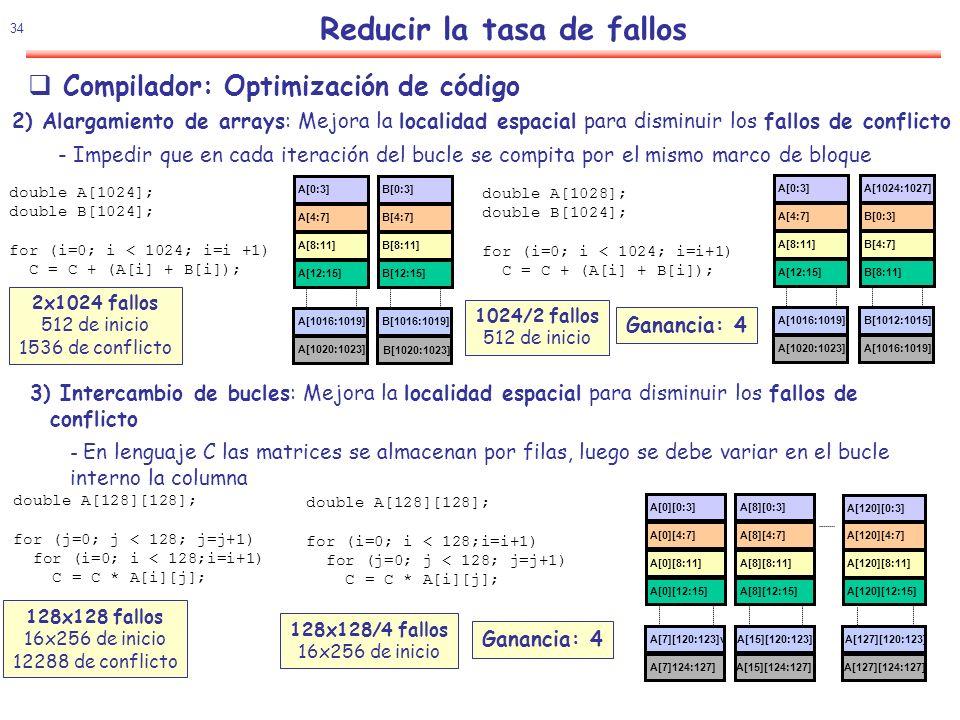 35 Reducir la tasa de fallos Compilador: Optimización de código 4) Fusión de bucles: Mejora la localidad temporal para disminuir los fallos de capacidad - Fusionar los bucles que usen los mismos arrays para usar los datos que se encuentran en cache antes de desecharlos double A[64][64]; for (i=0; i < 64; i=i+1) for (i=0; i < 64;i=i+1) for (j=0; j < 64;j=j+1) C = C * A[i][j]; { C = C * A[i][j]; for (i=0; i < 64;i=i+1) D = D + A[i][j]; for (j=0; j < 64;j=j+1) } D = D + A[i][j]; A[0][0:3] A[15]60:63] A[15][56:59] A[0][4:7] A[0][8:11] A[0][12:15] A[16][0:3] A[16][4:7] A[16][8:11] A[16][12:15] A[31][56:59] A[31][60:63] A[32][0:3] A[47]60:63] A[47][56:59] A[32][4:7] A[32][8:11] A[32][12:15] A[48][0:3] A[48][4:7] A[48][8:11] A[48][12:15] A[63][56:59] A[63][60:63] (64x64/4)x2 fallos 4x256 de inicio 4x256 de capacidad 64x64/4 fallos 4x256 de inicio Ganancia: 2