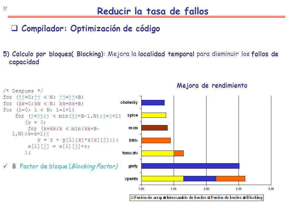 38 Reducir la tasa de fallos Ejemplo: Producto de matrices 6x6 (sin blocking) XYZ i j i jk k i = 0, j = 0, k = 0..5 i = 0, j = 1..5, k = 0..5 Al procesar la 2ª fila de Y (i=1) se necesita de nuevo 1ª col de Z: ¿Está todavía en la cache.