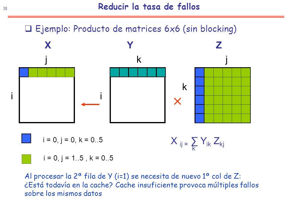 39 Reducir la tasa de fallos Ejemplo blocking: Con Blocking (B=3) XYZ i j i jk k i = 0, j = 0, k = 0..2 i = 0, j = 1..2, k = 0..2 Evidentemente, los elementos de X no están completamente calculados