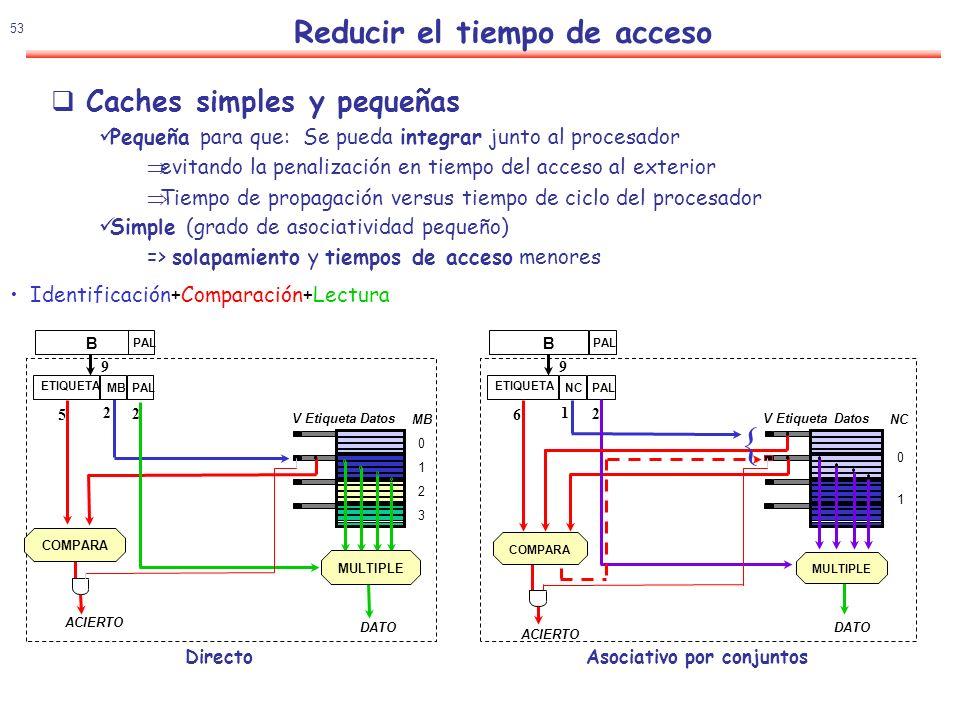 54 Reducir el tiempo de acceso Cache de direcciones virtuales ( evita espera TLB ) Acceder a la cache con la dirección virtual Al cambio de contexto borrar la cache.